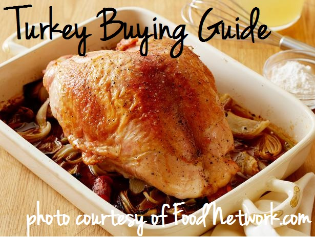 Turkey Buying Guide